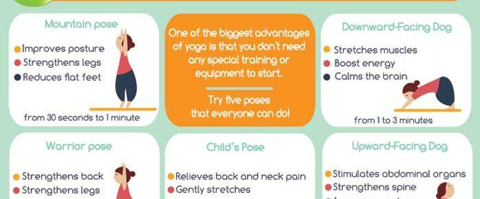 Benefits Of Yoga – Infographic