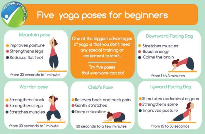 yoga-poses-info