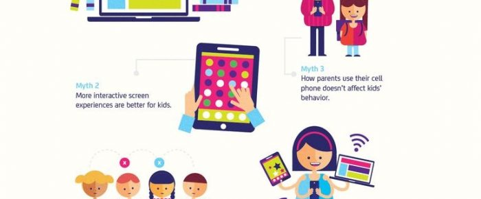 The Pros & Cons of Children's Media Device Usage – Infographic