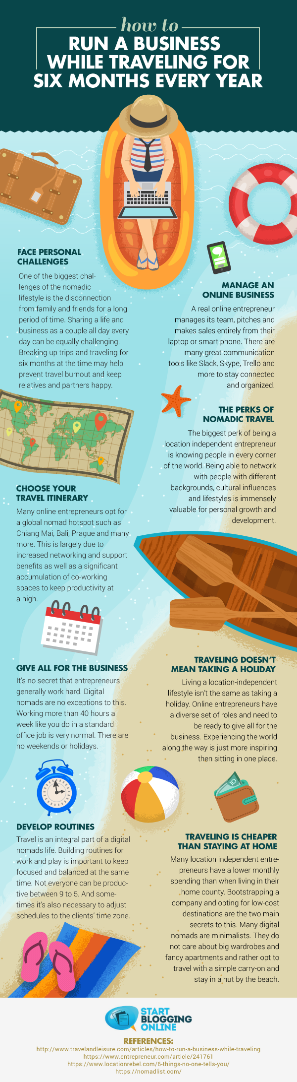 how-to-run-a-business-while-traveling