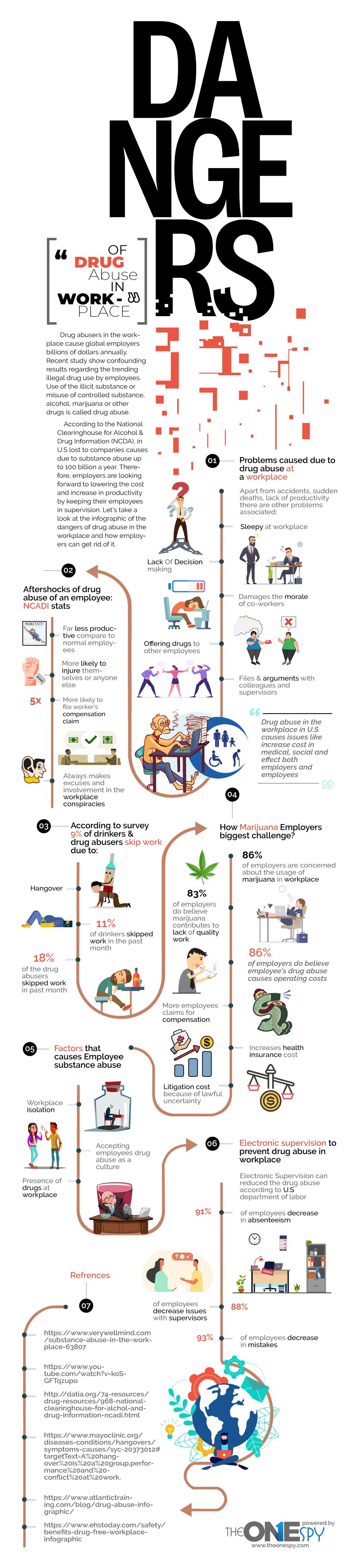 Drug-Infographics